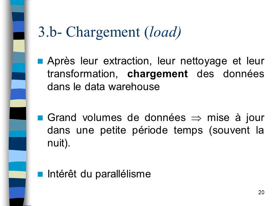 3.b- Chargement (load) Après leur extraction, leur nettoyage et leur transformation, chargement des données dans le data warehouse.