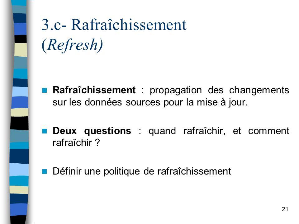 3.c- Rafraîchissement (Refresh)