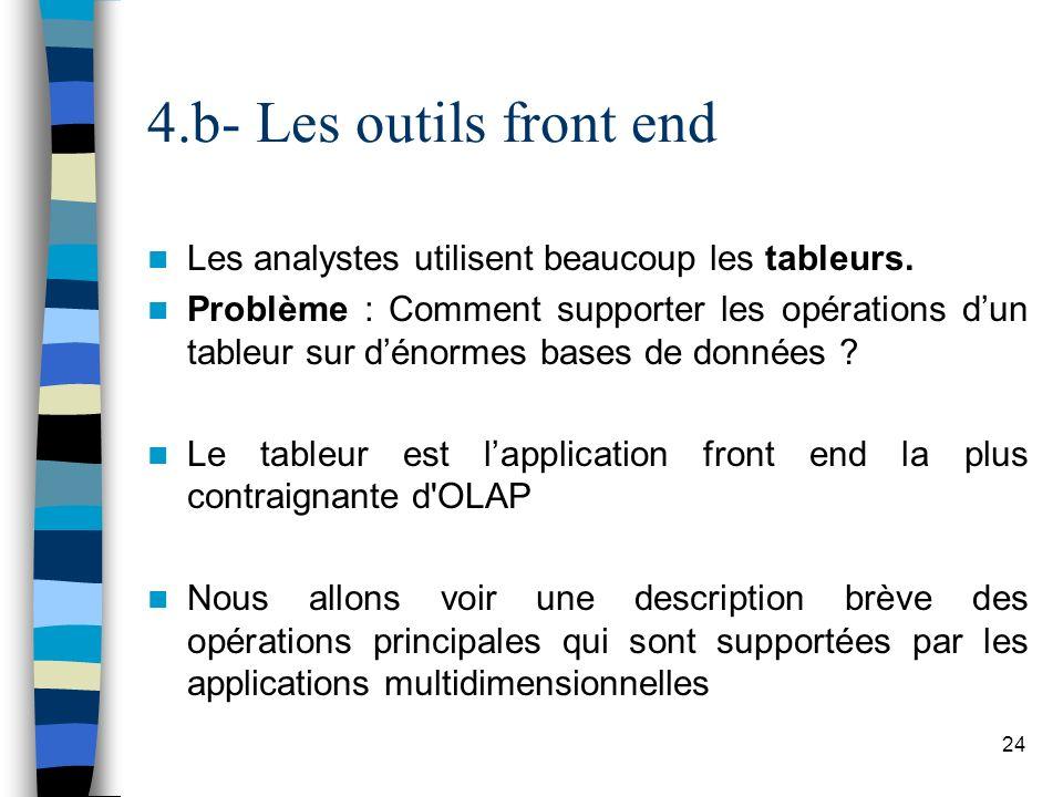 4.b- Les outils front end Les analystes utilisent beaucoup les tableurs.