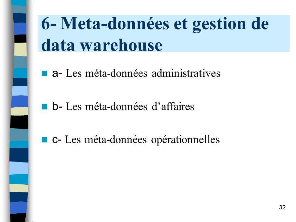 6- Meta-données et gestion de data warehouse