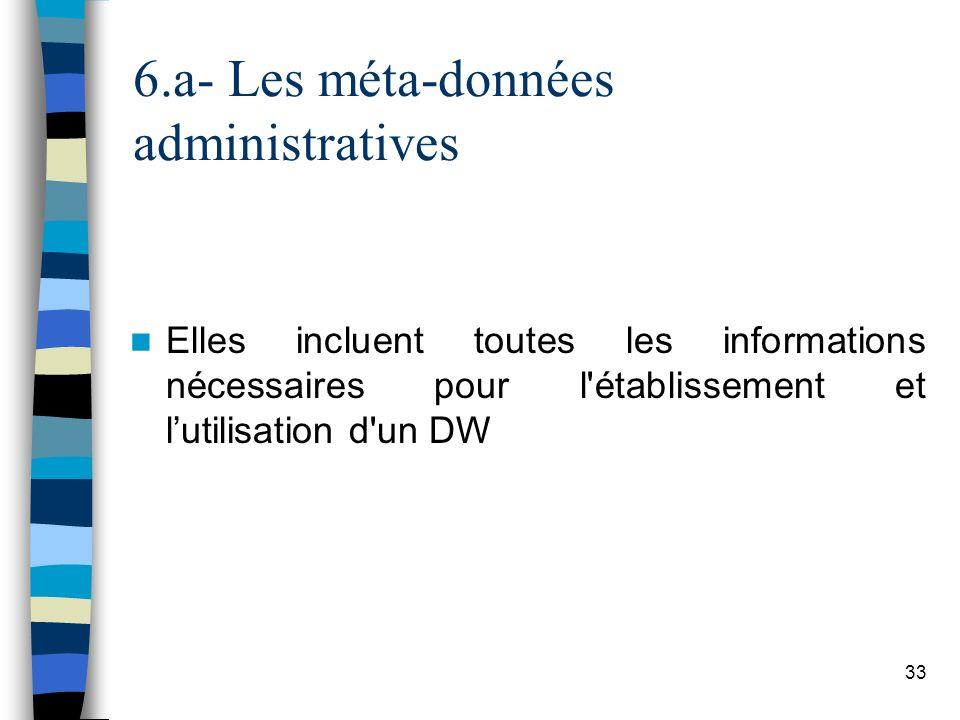 6.a- Les méta-données administratives