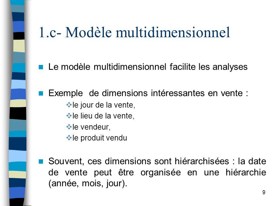 1.c- Modèle multidimensionnel