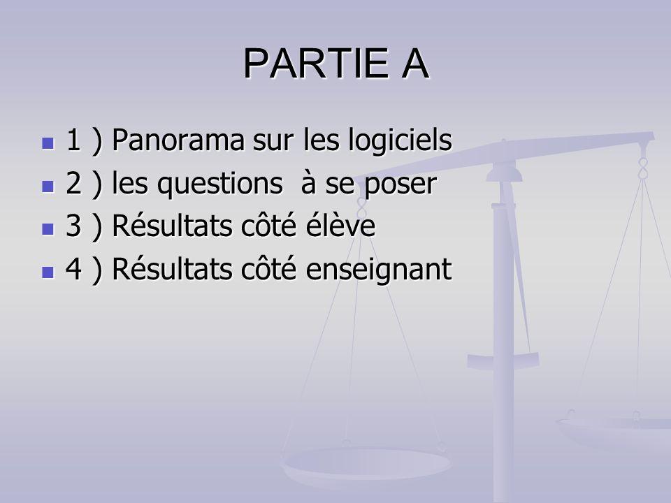 PARTIE A 1 ) Panorama sur les logiciels 2 ) les questions à se poser