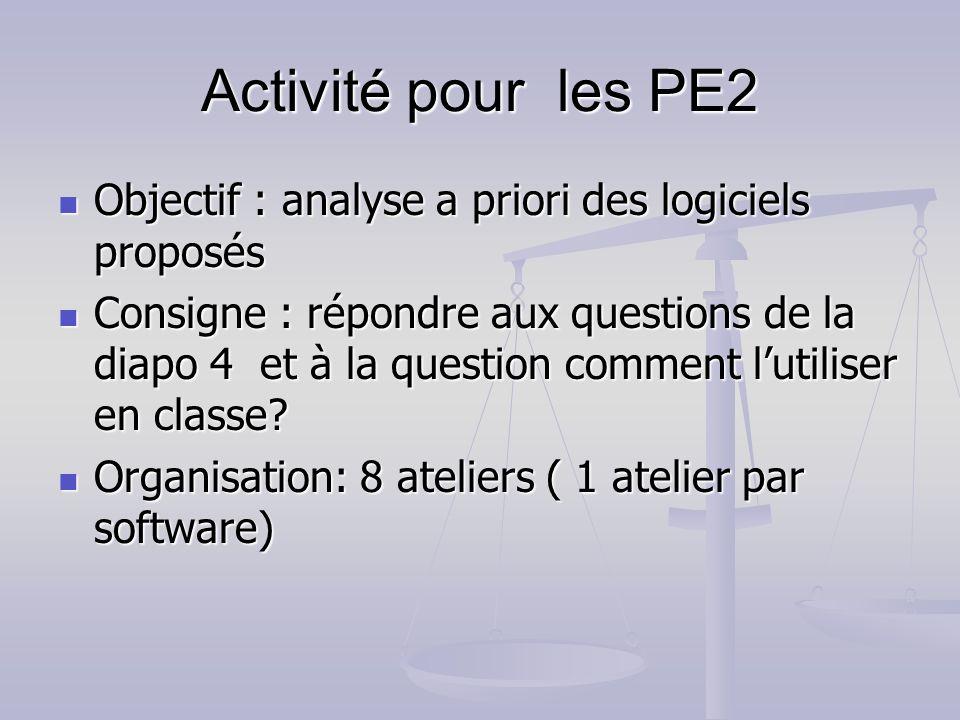 Activité pour les PE2 Objectif : analyse a priori des logiciels proposés.