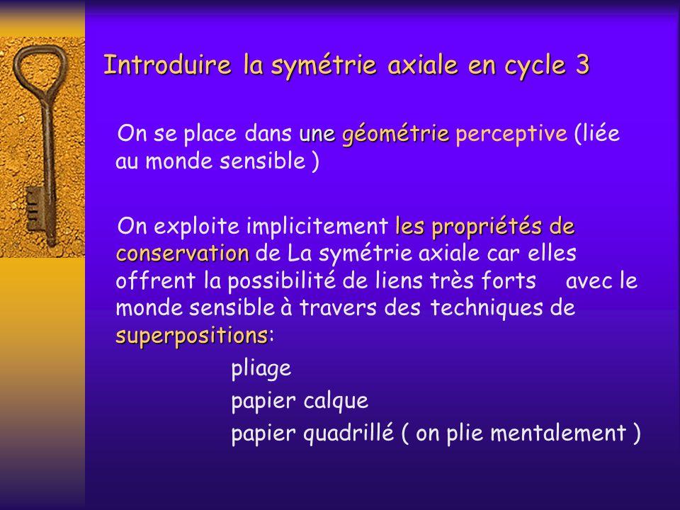 Introduire la symétrie axiale en cycle 3