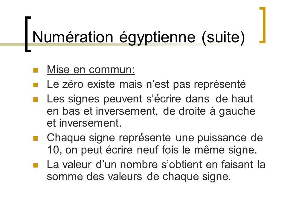Numération égyptienne (suite)