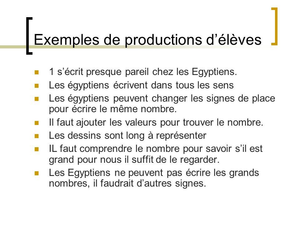 Exemples de productions d'élèves