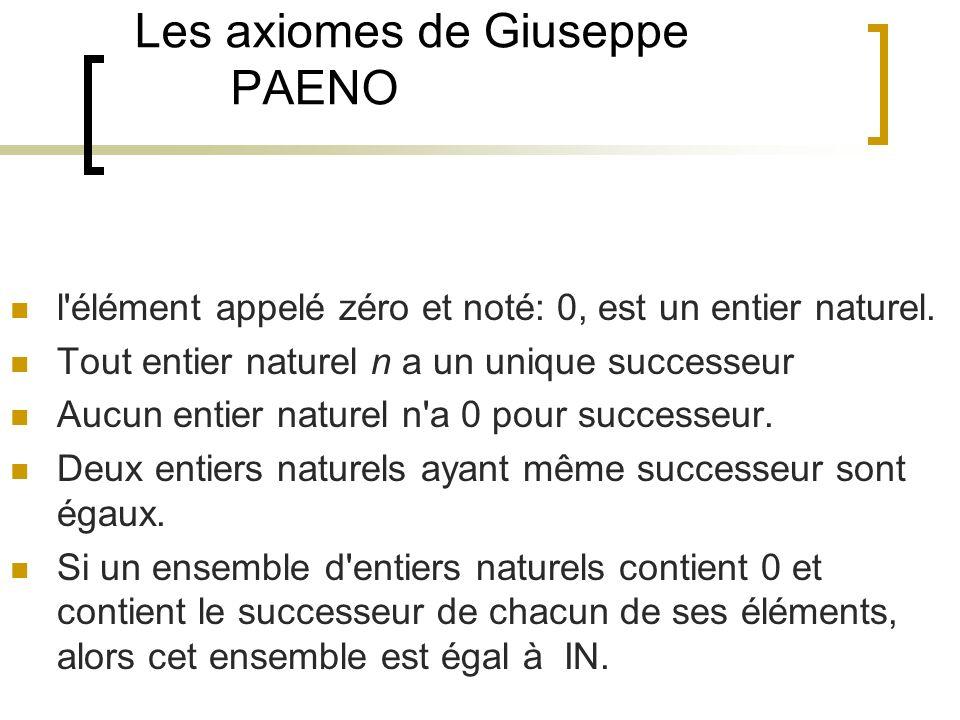 Les axiomes de Giuseppe PAENO