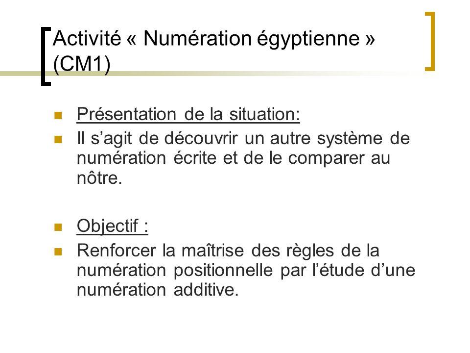 Activité « Numération égyptienne » (CM1)