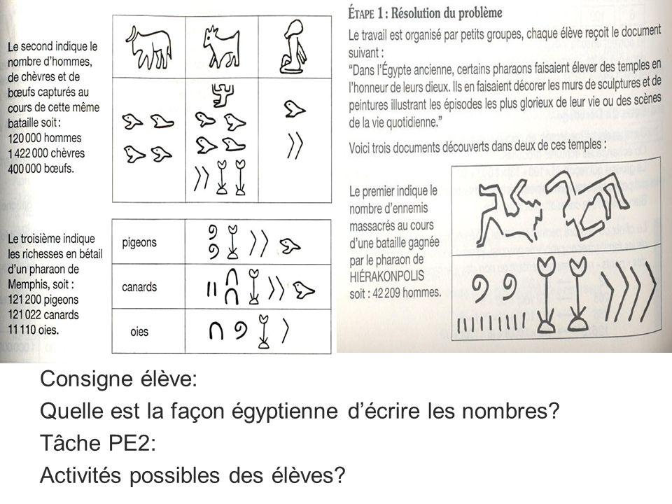 Consigne élève:Quelle est la façon égyptienne d'écrire les nombres.