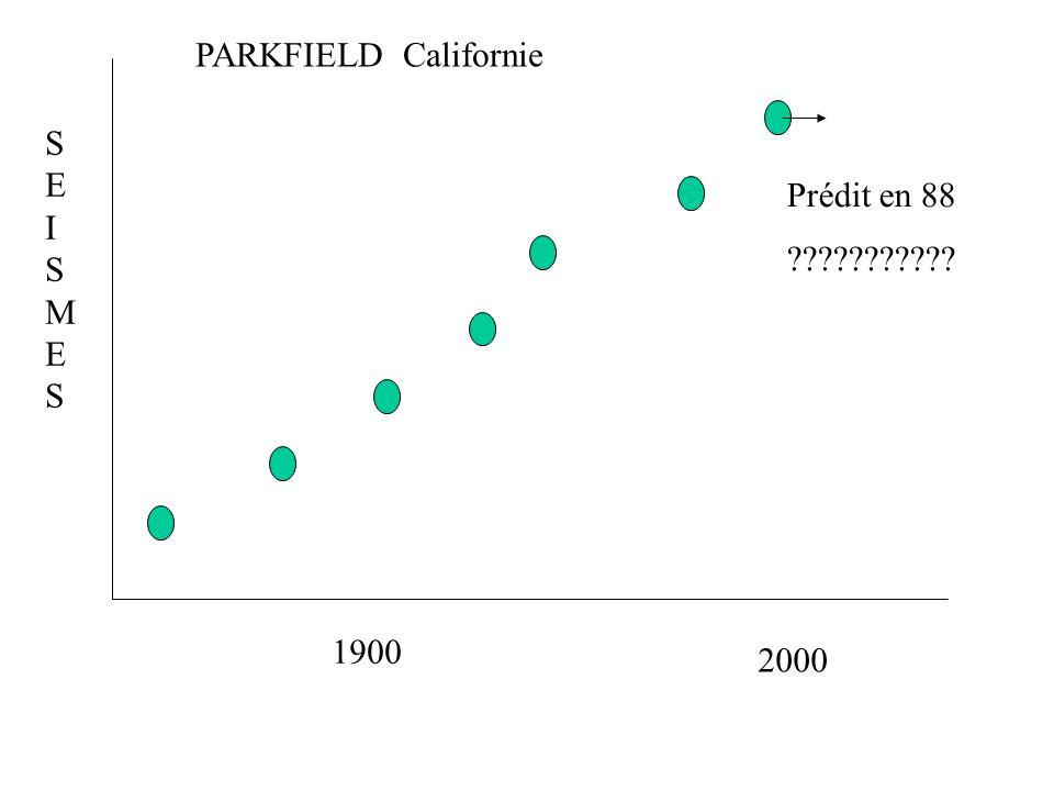 PARKFIELD Californie 1900 2000 SEISMES Prédit en 88