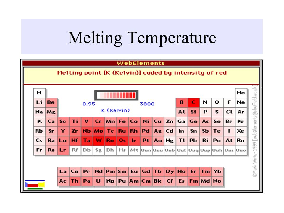 Melting Temperature