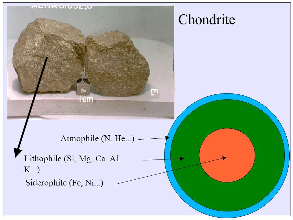 Chondrite Atmophile (N, He...) Lithophile (Si, Mg, Ca, Al, K...)