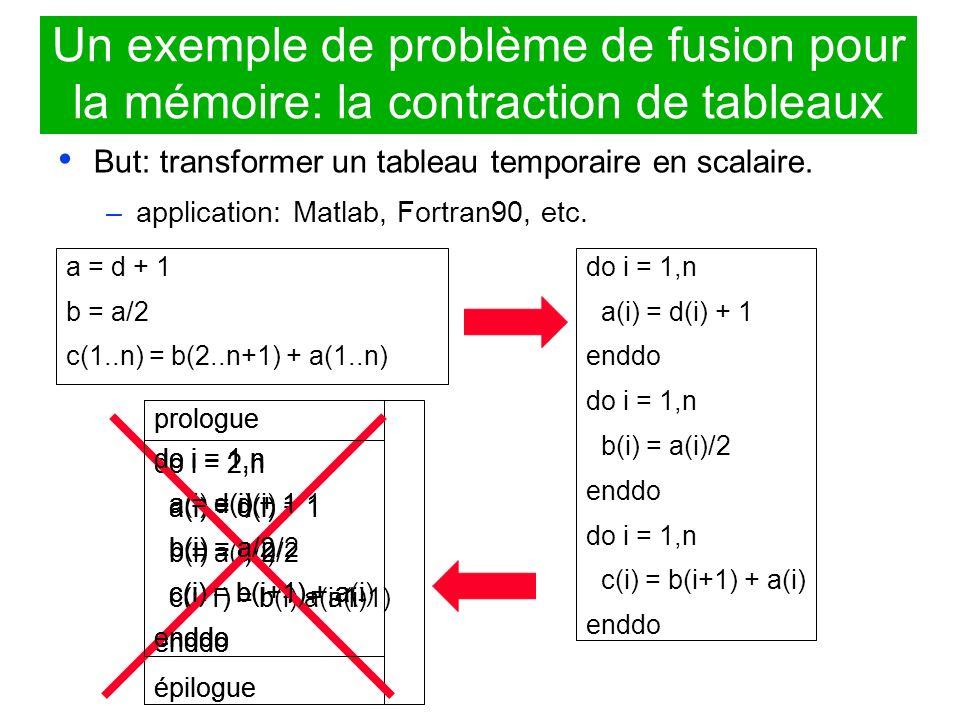 Un exemple de problème de fusion pour la mémoire: la contraction de tableaux