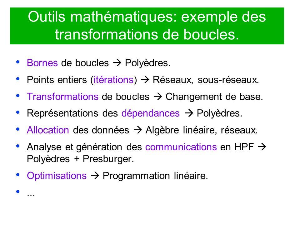 Outils mathématiques: exemple des transformations de boucles.