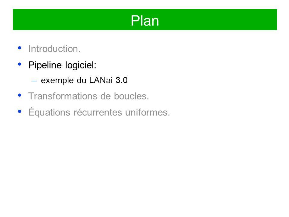 Plan Introduction. Pipeline logiciel: Transformations de boucles.