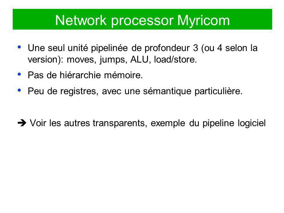 Network processor Myricom