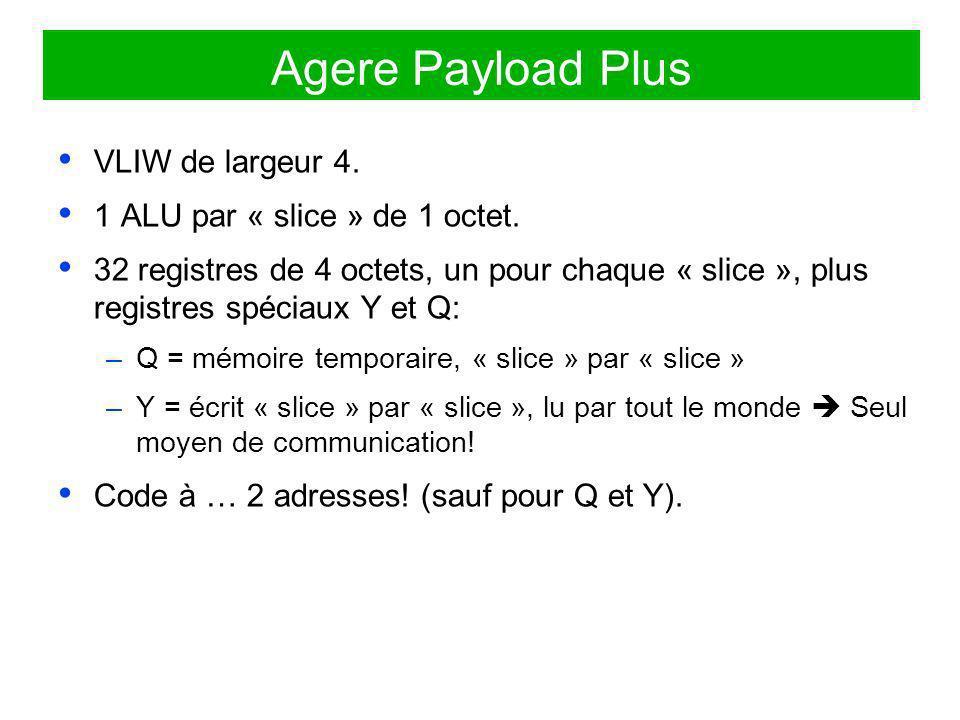 Agere Payload Plus VLIW de largeur 4. 1 ALU par « slice » de 1 octet.