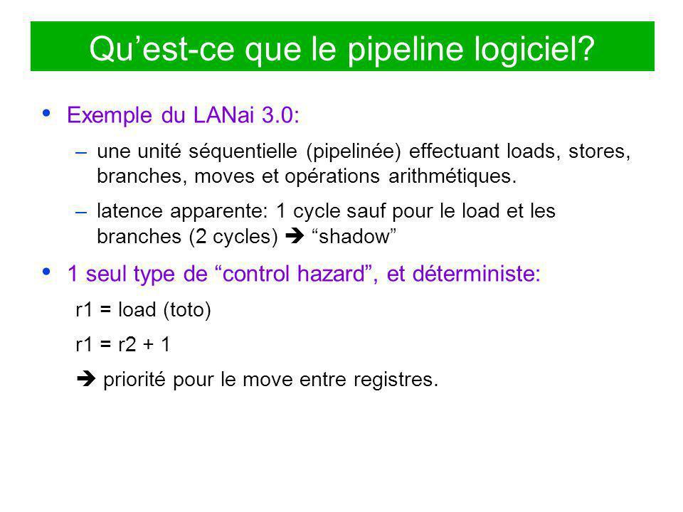 Qu'est-ce que le pipeline logiciel
