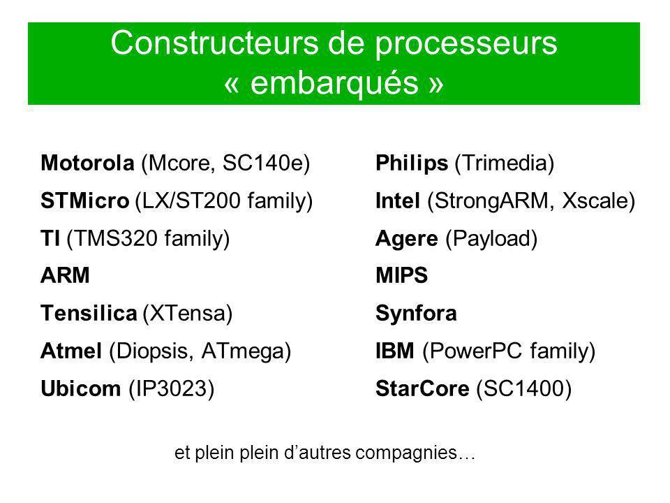 Constructeurs de processeurs « embarqués »
