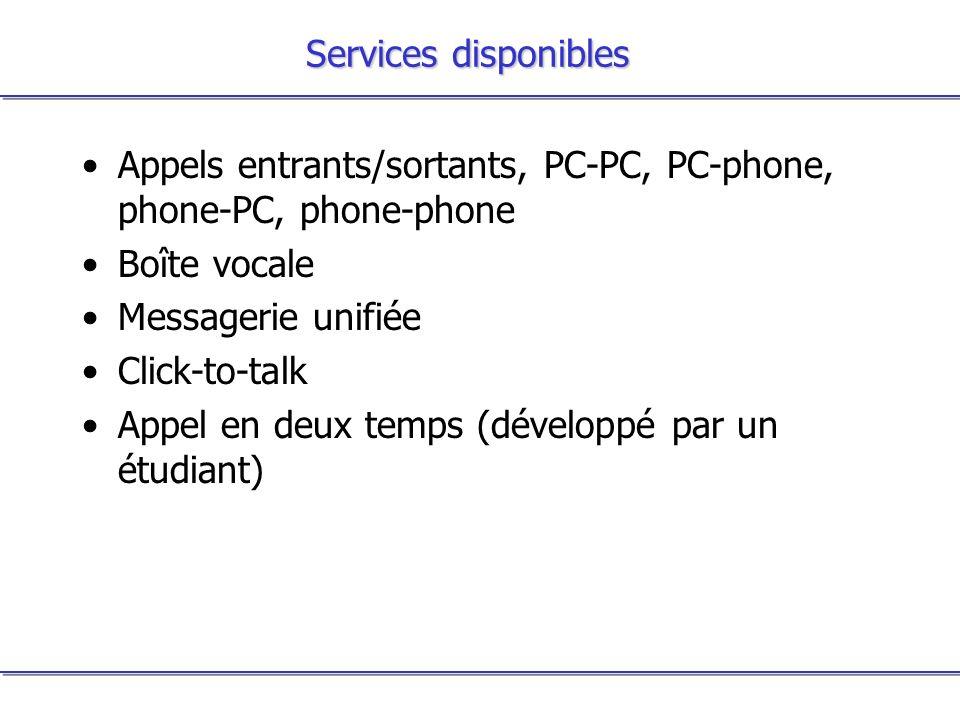 Services disponibles Appels entrants/sortants, PC-PC, PC-phone, phone-PC, phone-phone. Boîte vocale.
