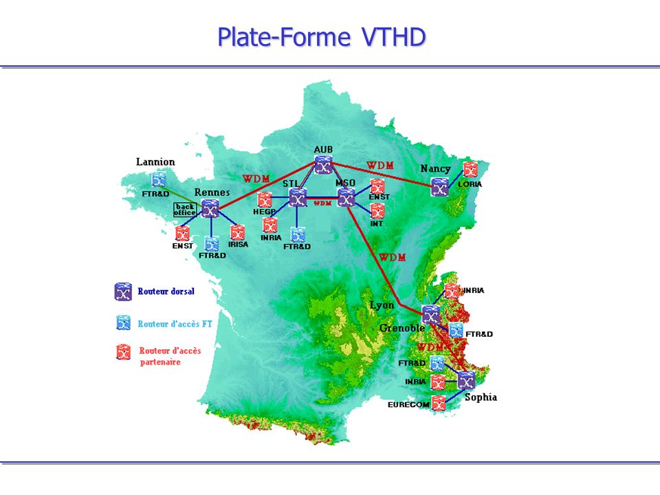 Plate-Forme VTHD