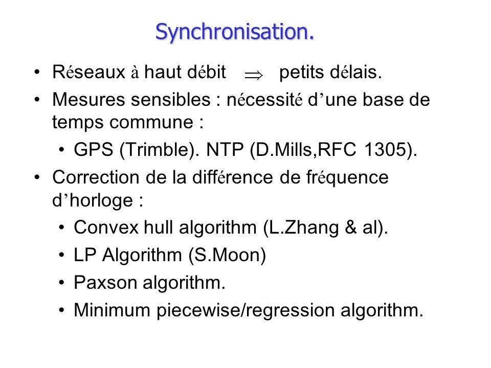 Synchronisation. Réseaux à haut débit petits délais.
