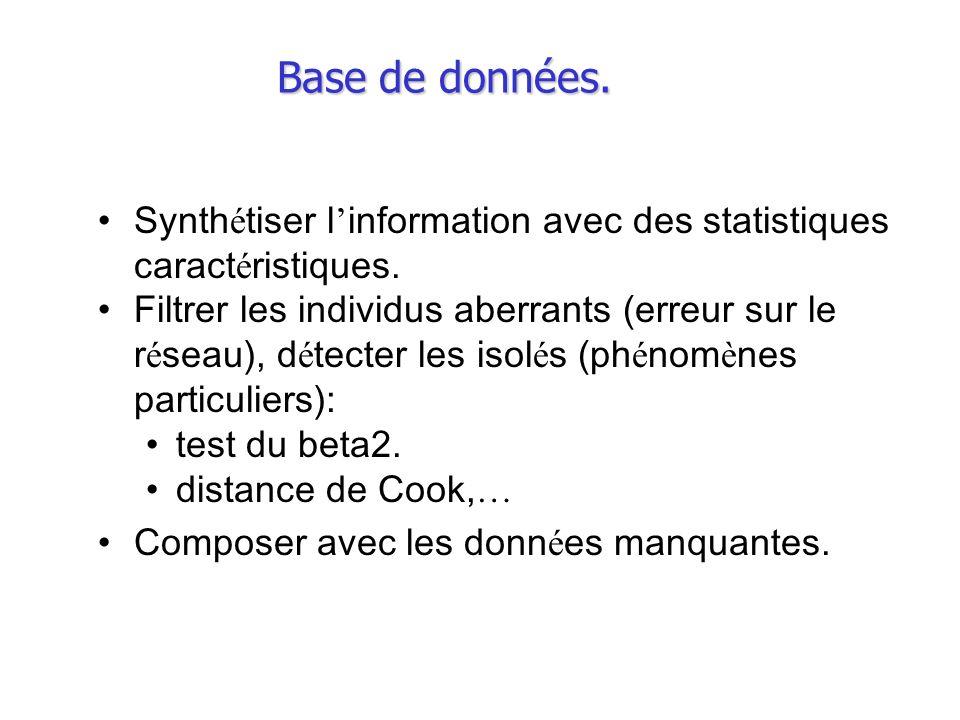 Base de données. Synthétiser l'information avec des statistiques caractéristiques.