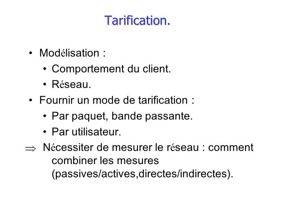 Tarification. Modélisation : Comportement du client. Réseau.