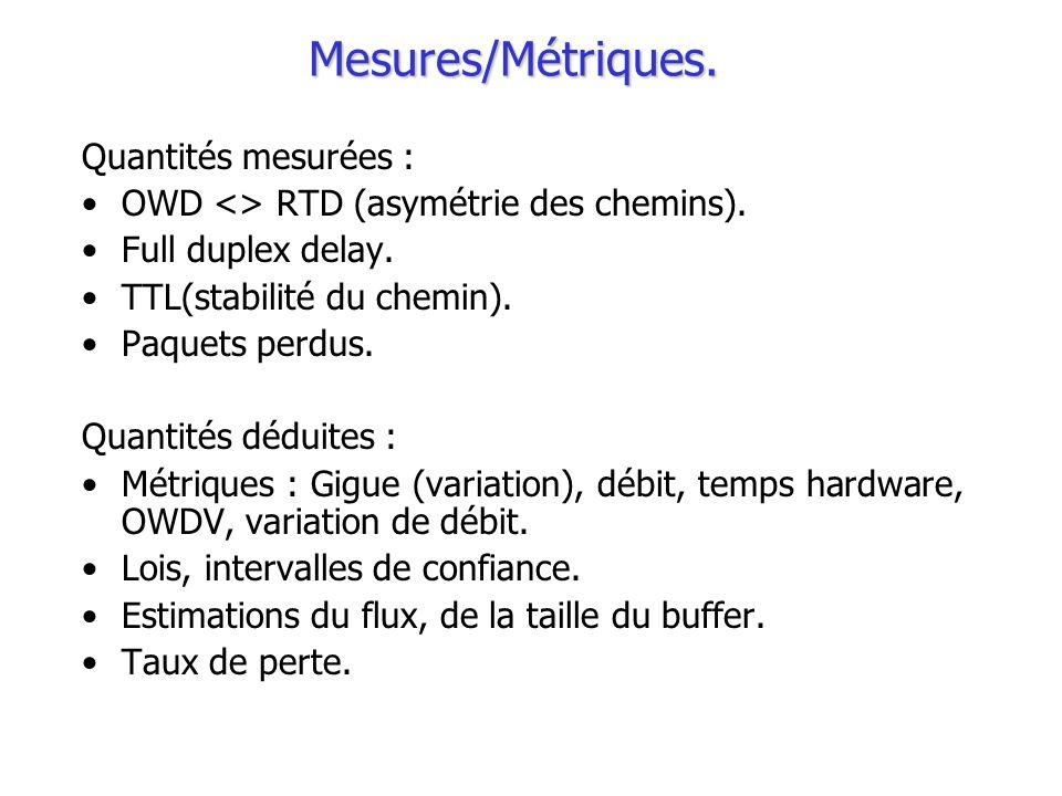 Mesures/Métriques. Quantités mesurées :