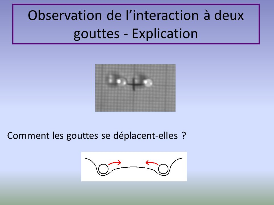 Observation de l'interaction à deux gouttes - Explication