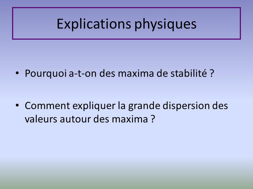 Explications physiques