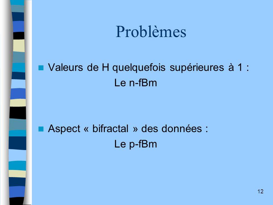 Problèmes Valeurs de H quelquefois supérieures à 1 : Le n-fBm