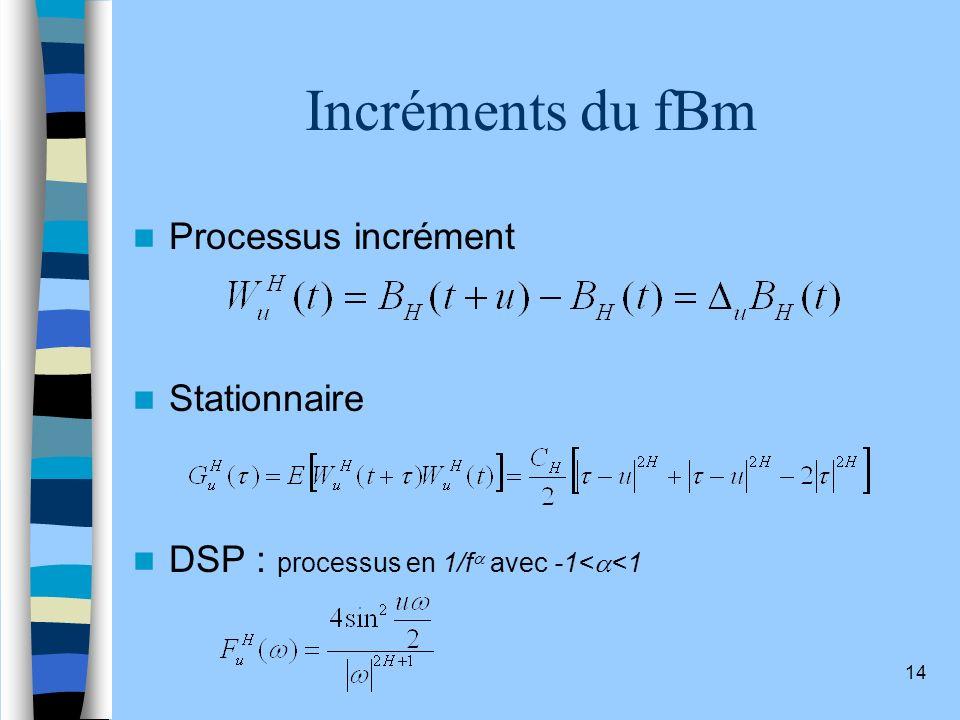 Incréments du fBm Processus incrément Stationnaire