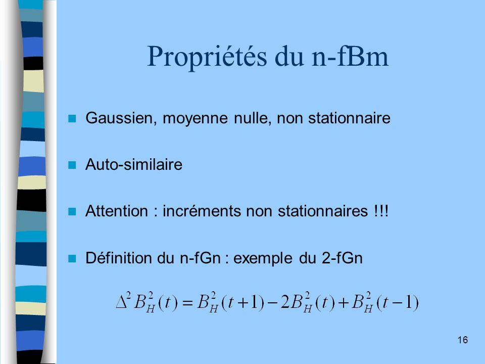 Propriétés du n-fBm Gaussien, moyenne nulle, non stationnaire