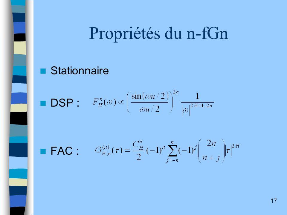 Propriétés du n-fGn Stationnaire DSP : FAC :