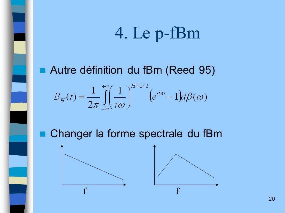 4. Le p-fBm Autre définition du fBm (Reed 95)
