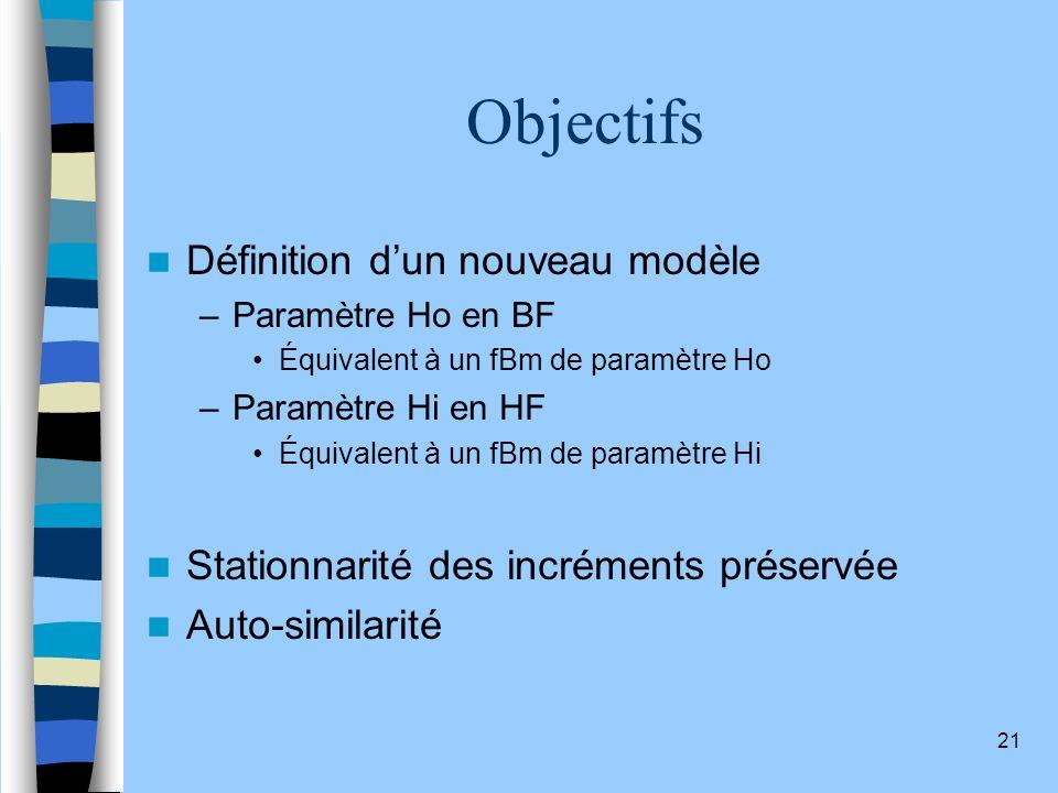Objectifs Définition d'un nouveau modèle