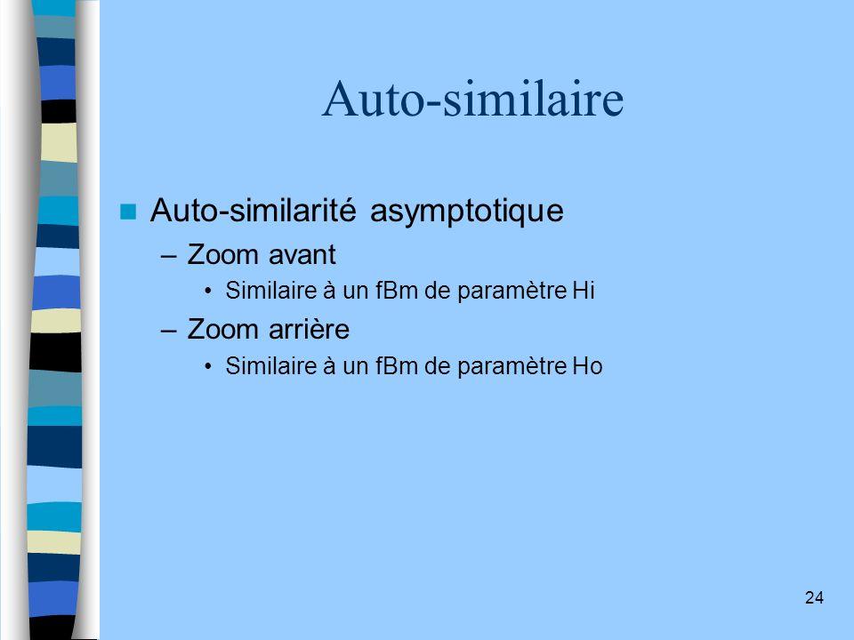 Auto-similaire Auto-similarité asymptotique Zoom avant Zoom arrière
