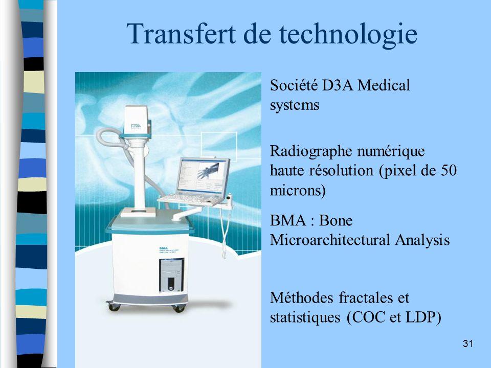 Transfert de technologie