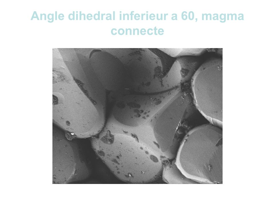 Angle dihedral inferieur a 60, magma connecte