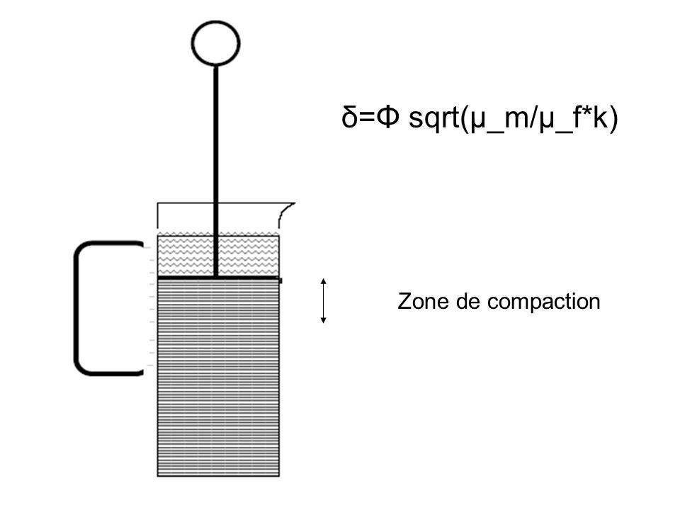 δ=Φ sqrt(μ_m/μ_f*k) Zone de compaction
