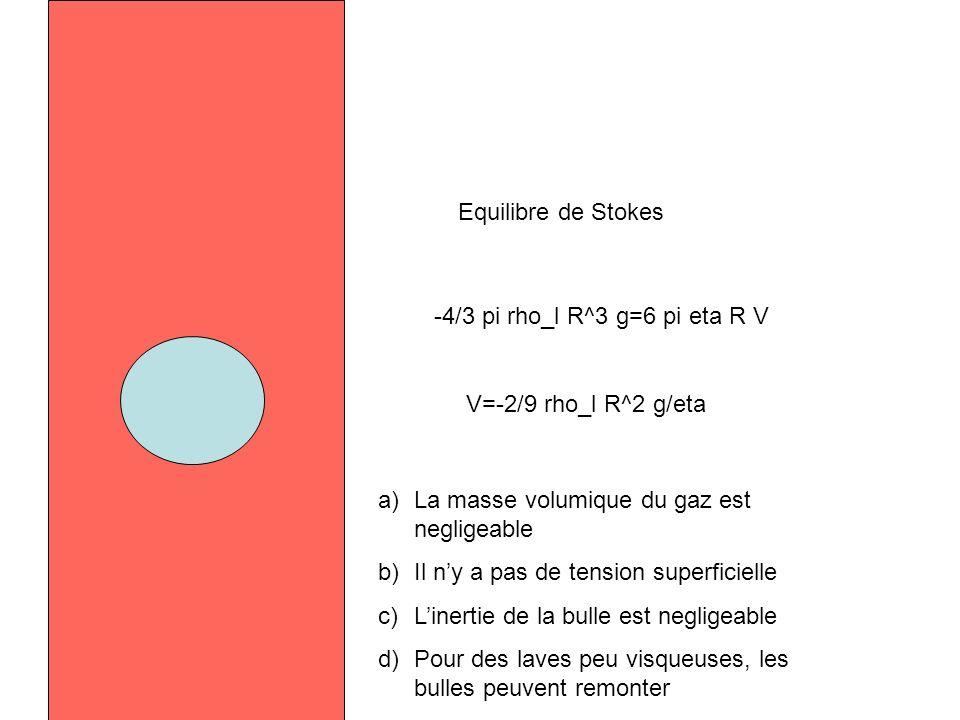 Equilibre de Stokes -4/3 pi rho_l R^3 g=6 pi eta R V. V=-2/9 rho_l R^2 g/eta. La masse volumique du gaz est negligeable.