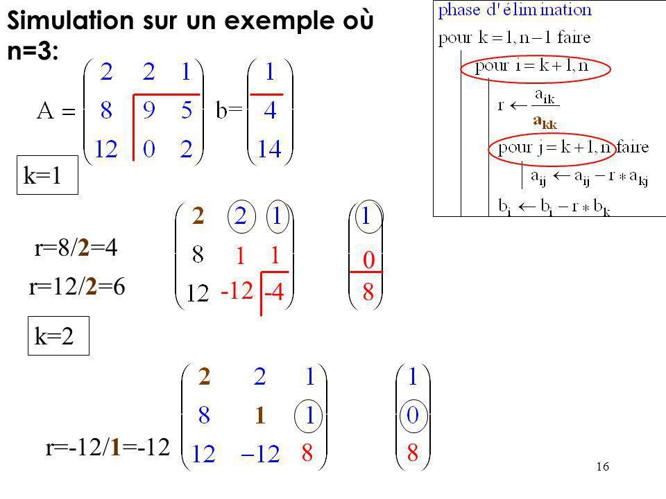 Simulation sur un exemple où n=3: