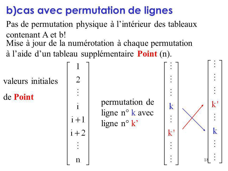 b)cas avec permutation de lignes