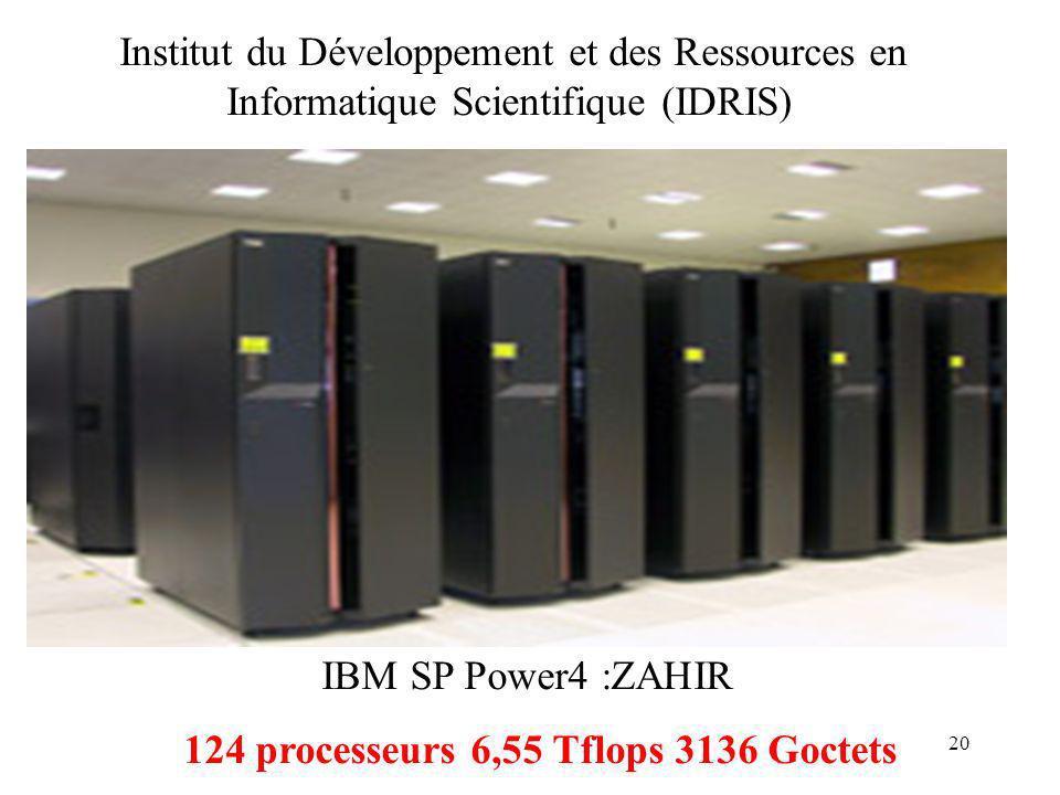 124 processeurs 6,55 Tflops 3136 Goctets