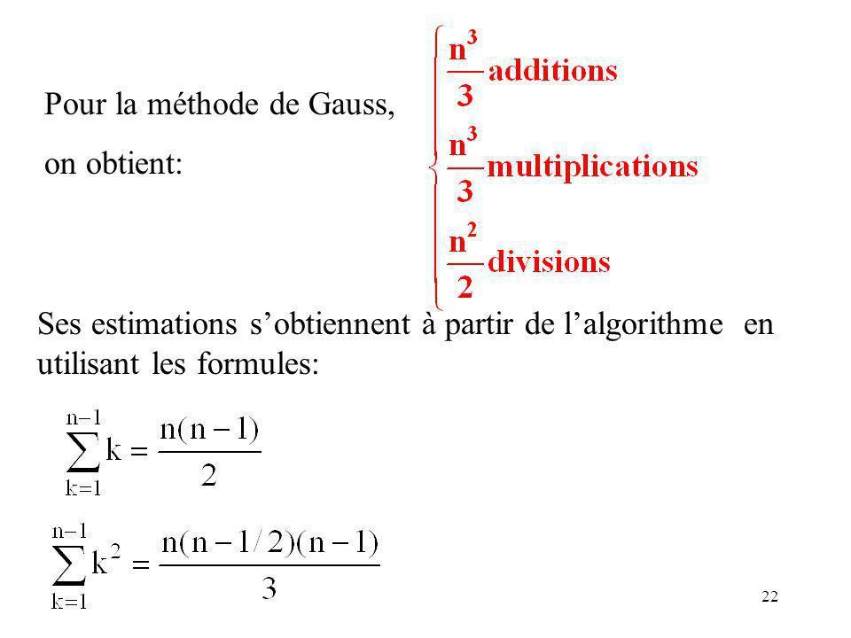 Pour la méthode de Gauss,