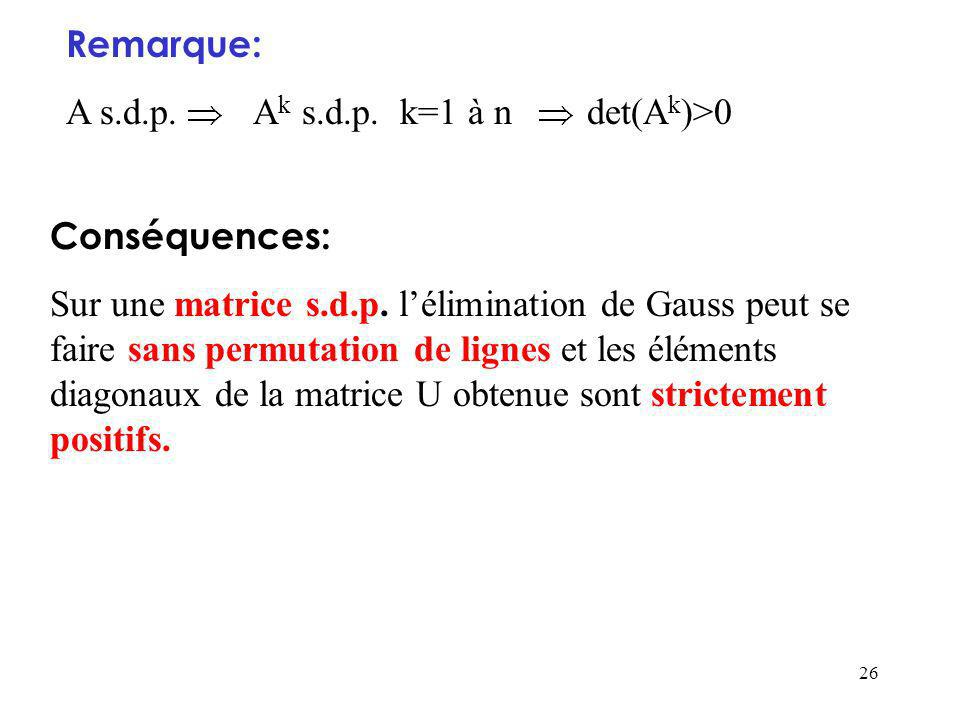 Remarque: A s.d.p. Ak s.d.p. k=1 à n det(Ak)>0. Conséquences: