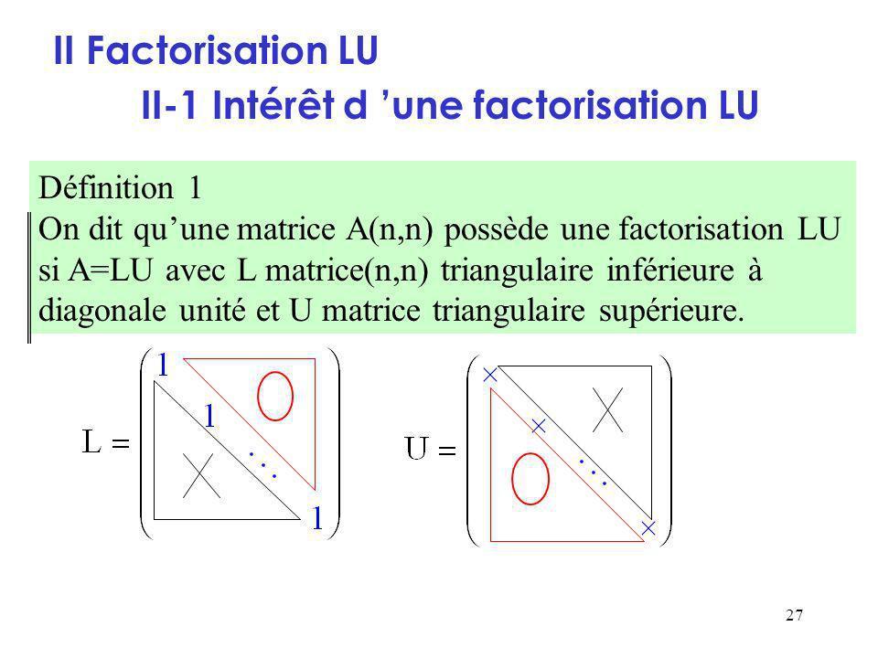 II Factorisation LU II-1 Intérêt d 'une factorisation LU Définition 1