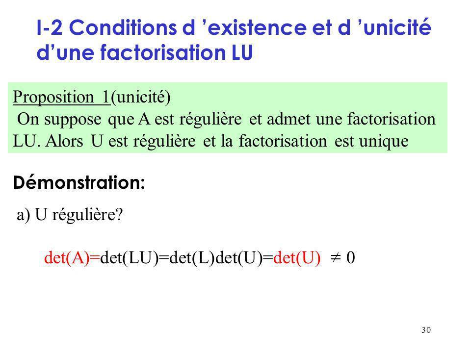 I-2 Conditions d 'existence et d 'unicité d'une factorisation LU